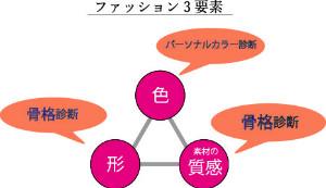fashion-three-elements02